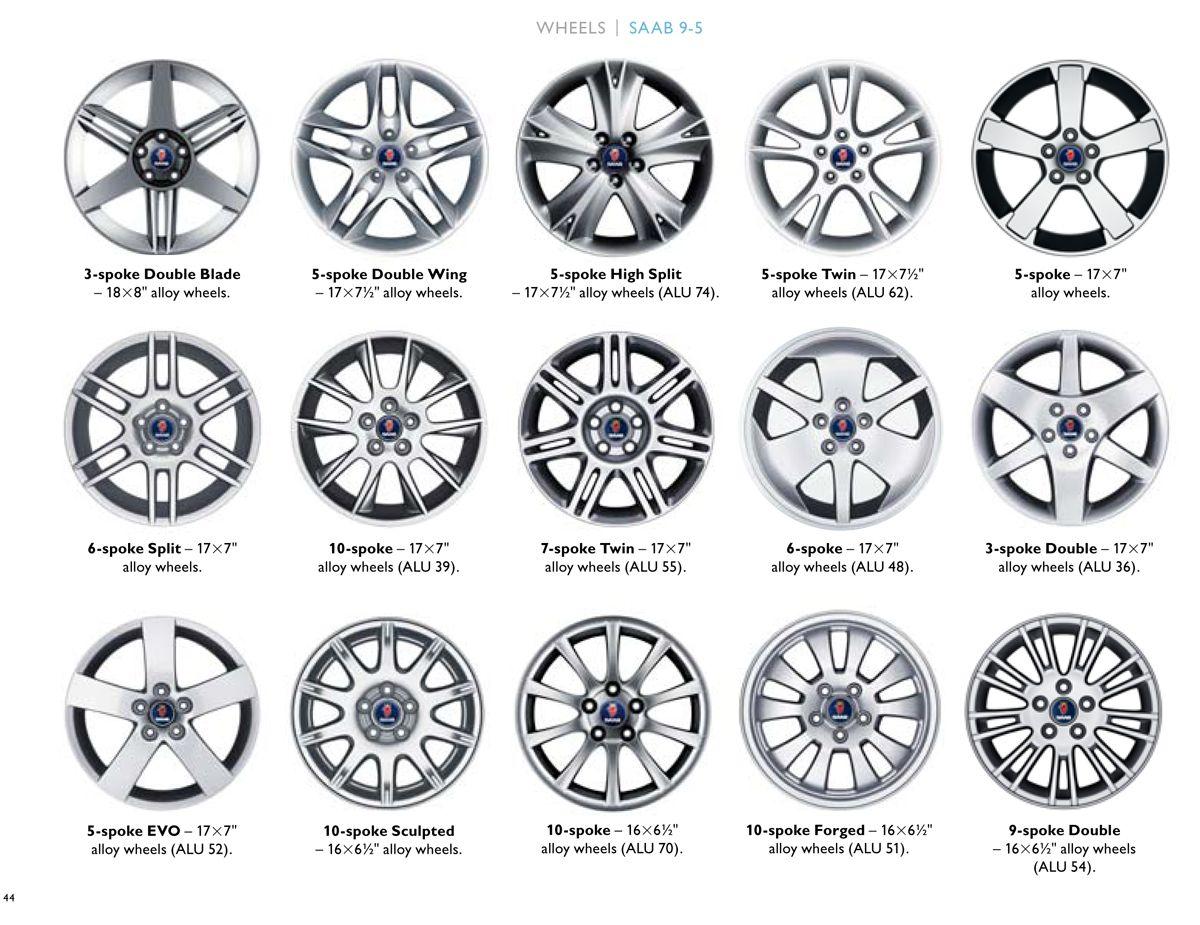 Afbeeldingsresultaat voor saab ALU 55 | Wheels | Pinterest
