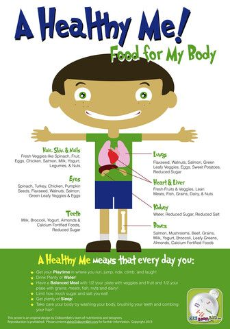 A Healthy Me Poster for Boys | Staying fit | Pinterest ...