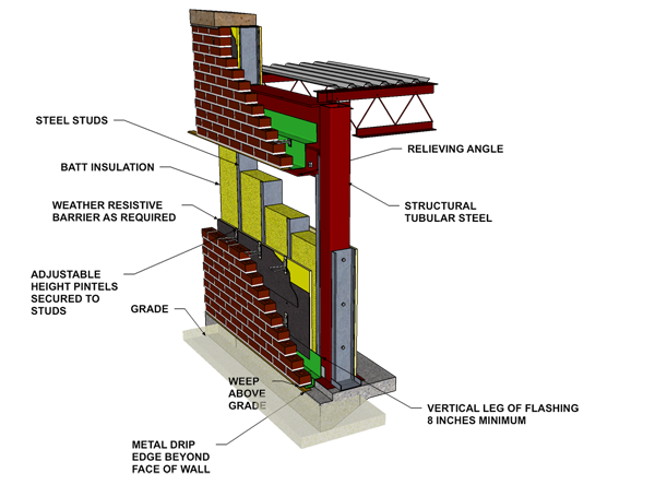 Cavity Wall Brick Veneer Steel Stud Cavity Wall Brick Veneer Brick