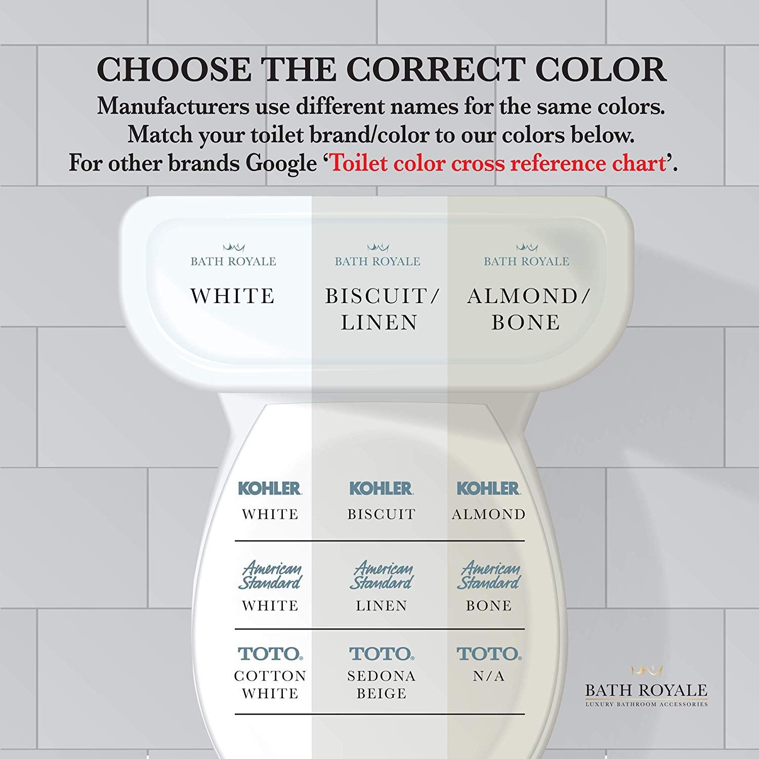 Image Result For Cotton White Or Colonial White Ti Match Kohler Brand Colors Reference Chart Kohler