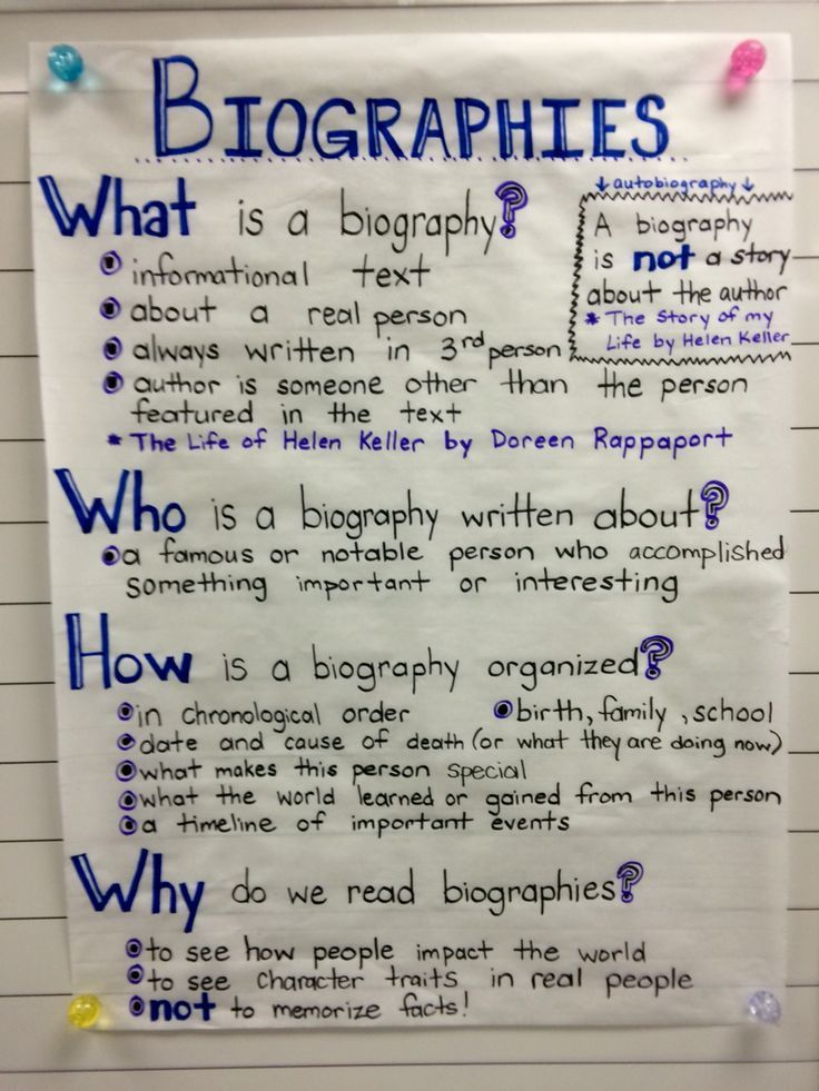 biography anchor chart - Morenimpulsar