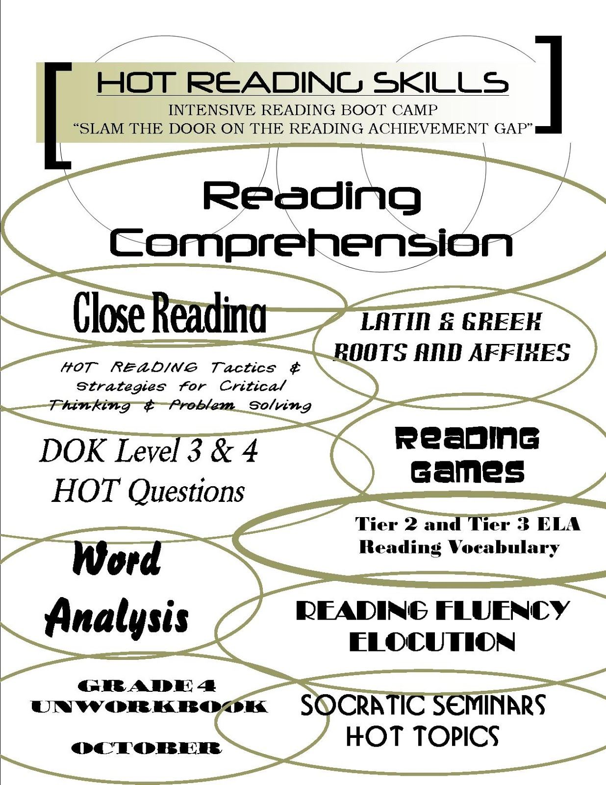Reading Comprehension Strategies Strategy For