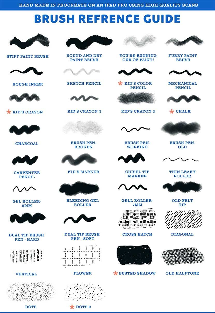 Free Procreate Brushes Sample Download Procreate Brushes Free Free Procreate Procreate Brushes