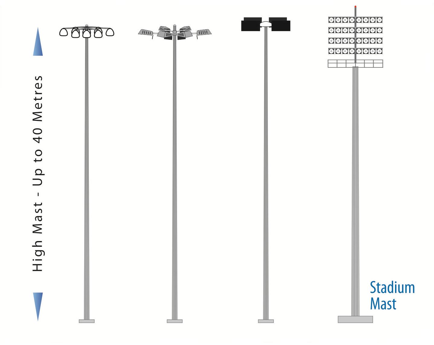 Image result for high mast light poles New Work