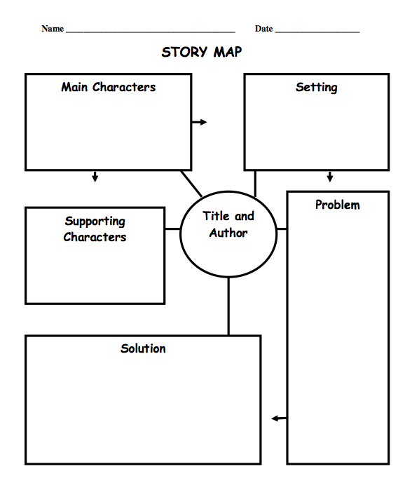 Social Mapping Template The Lesson Cloud FREE LANGUAGE ARTS - Guided reading lesson plan template 4th grade