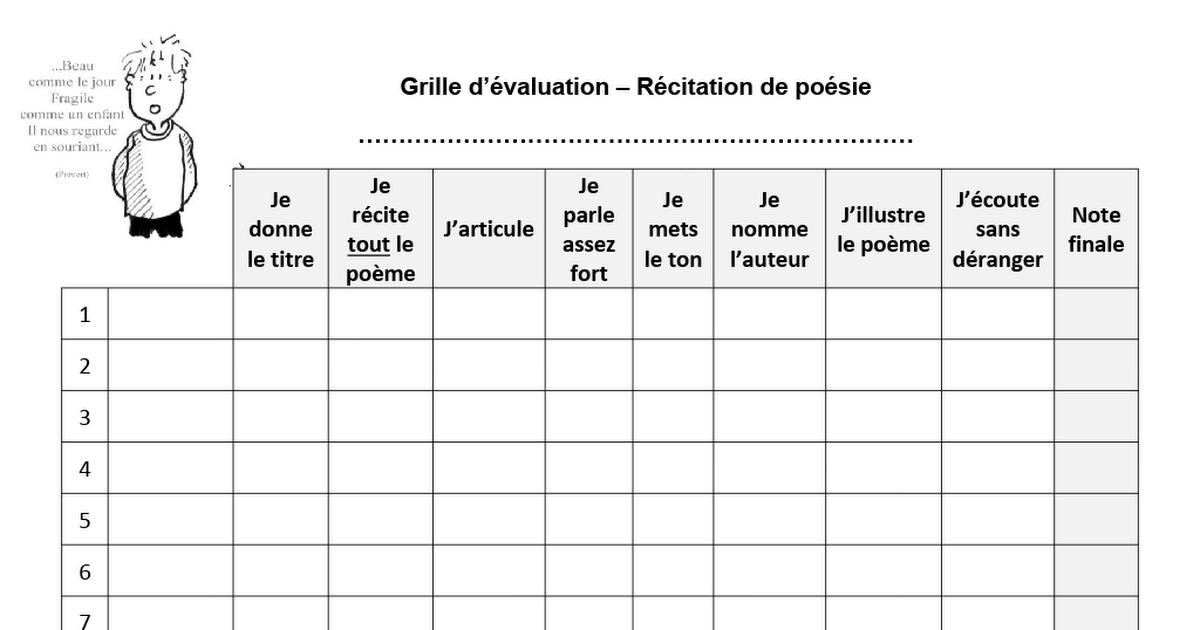 Grille Evaluation Post Entretien Recrutement Modele Gratuit De Lettre Entretien De Recrutement Recrutement Entretien Embauche