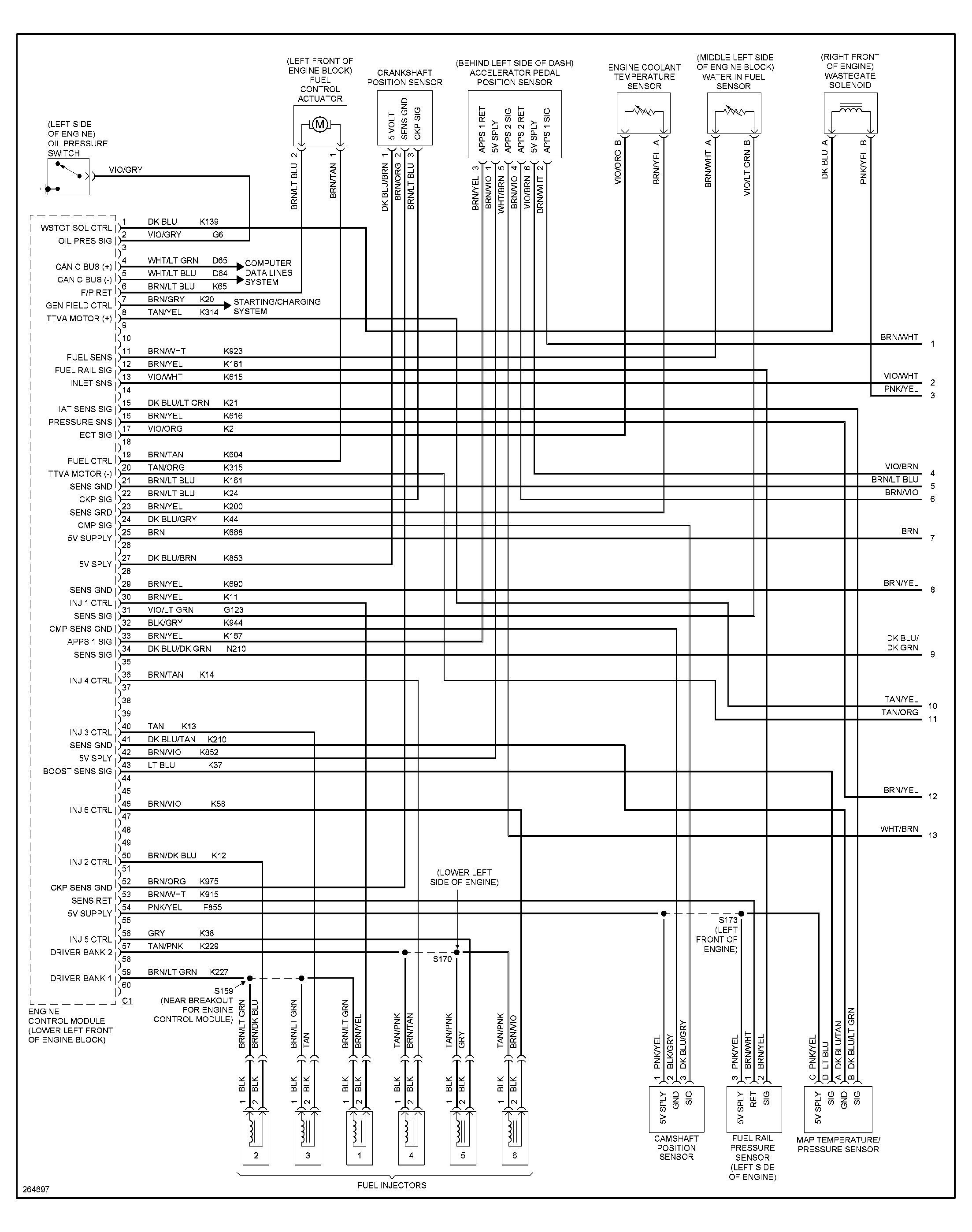 1999 Dodge Ram 1500 Fuse Box Diagram