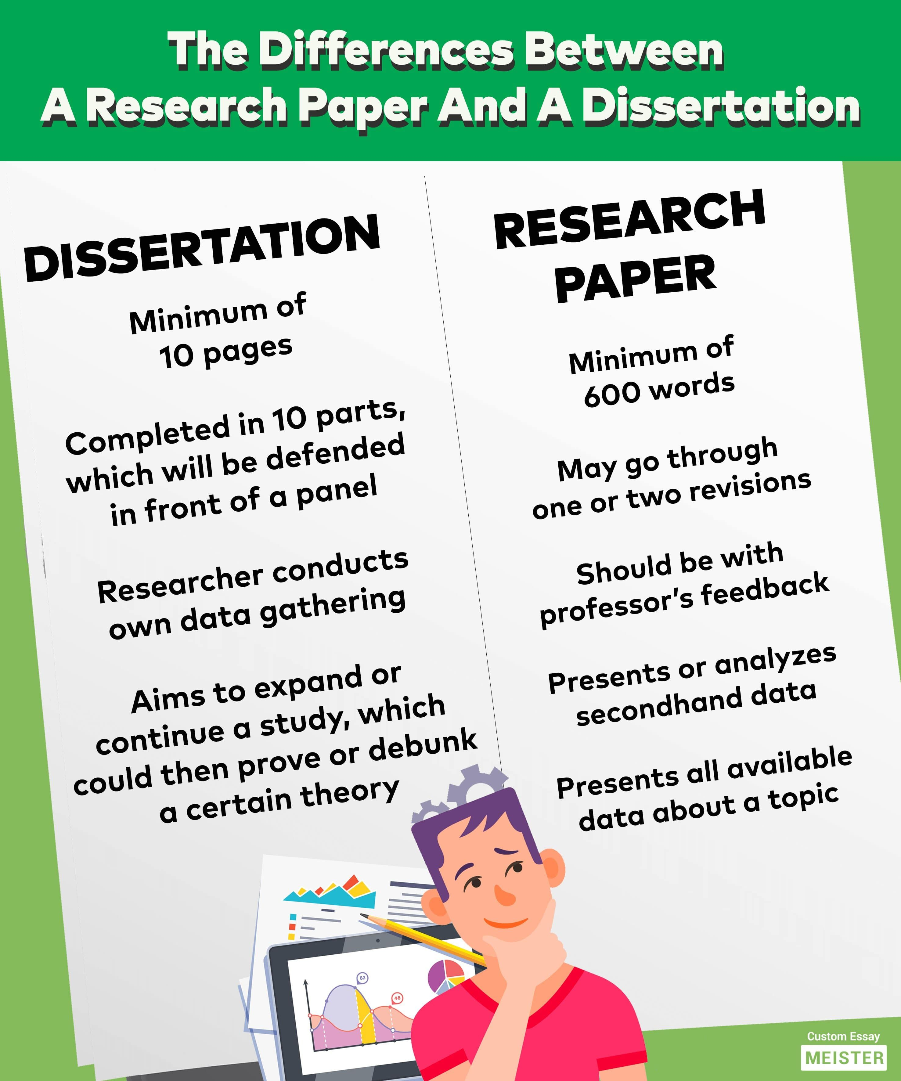 The Difference Between A Research Paper And Dissertation Writing Service Best