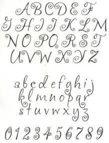 Image result for lettering wood burning patterns online fonts image result for lettering wood burning patterns online spiritdancerdesigns