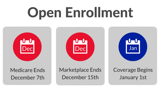 Important Dates To Remember Medicare Open Enrollment Begins On 10