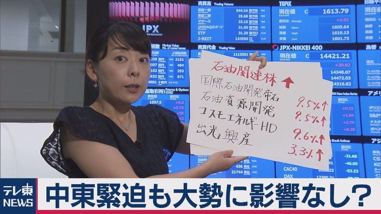 通信 株価 日本