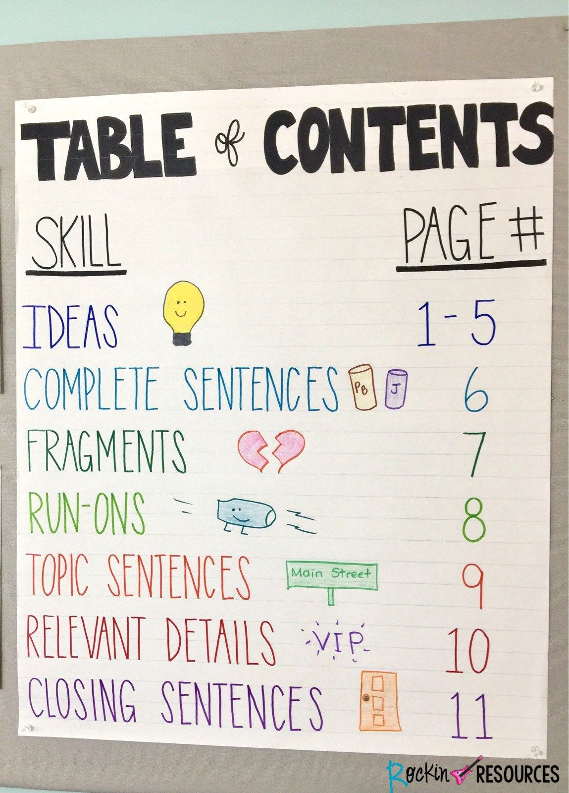Writing Mini Lesson #19- Table of Contents and Progress Grade for