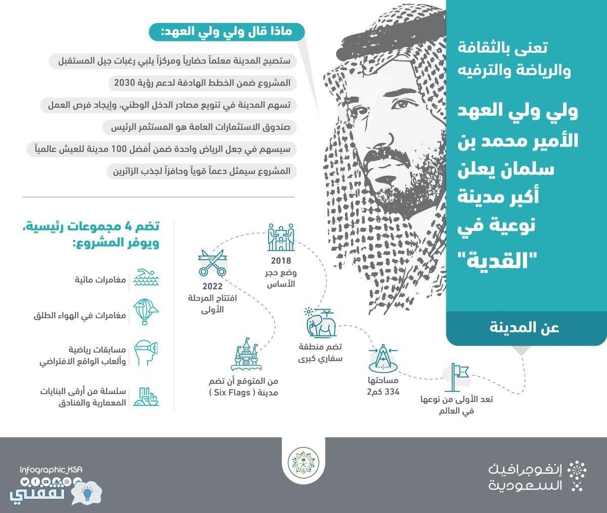 مشروع محمد بن سلمان بالقدية القدية مشروع القدية الجديد الرياض في السعودية آلاف فرص العمل Http Www Thaqfny Co Boarding Pass Mobile Boarding Pass Travel