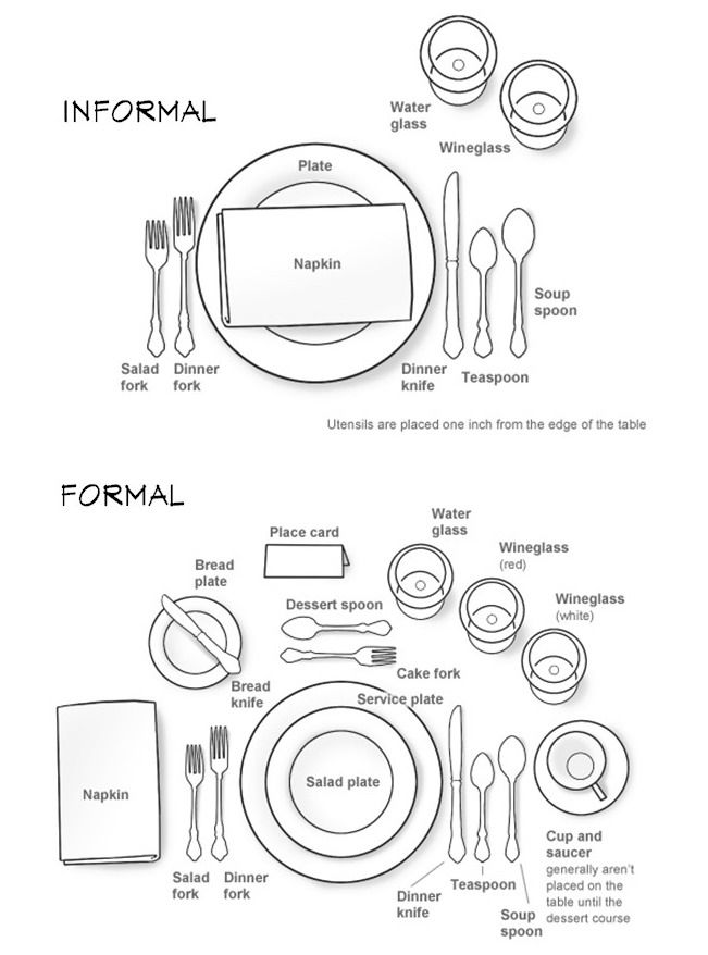 table setting diagrams  sc 1 st  Pinterest & table setting diagrams | For the Home | Pinterest | Table setting ...