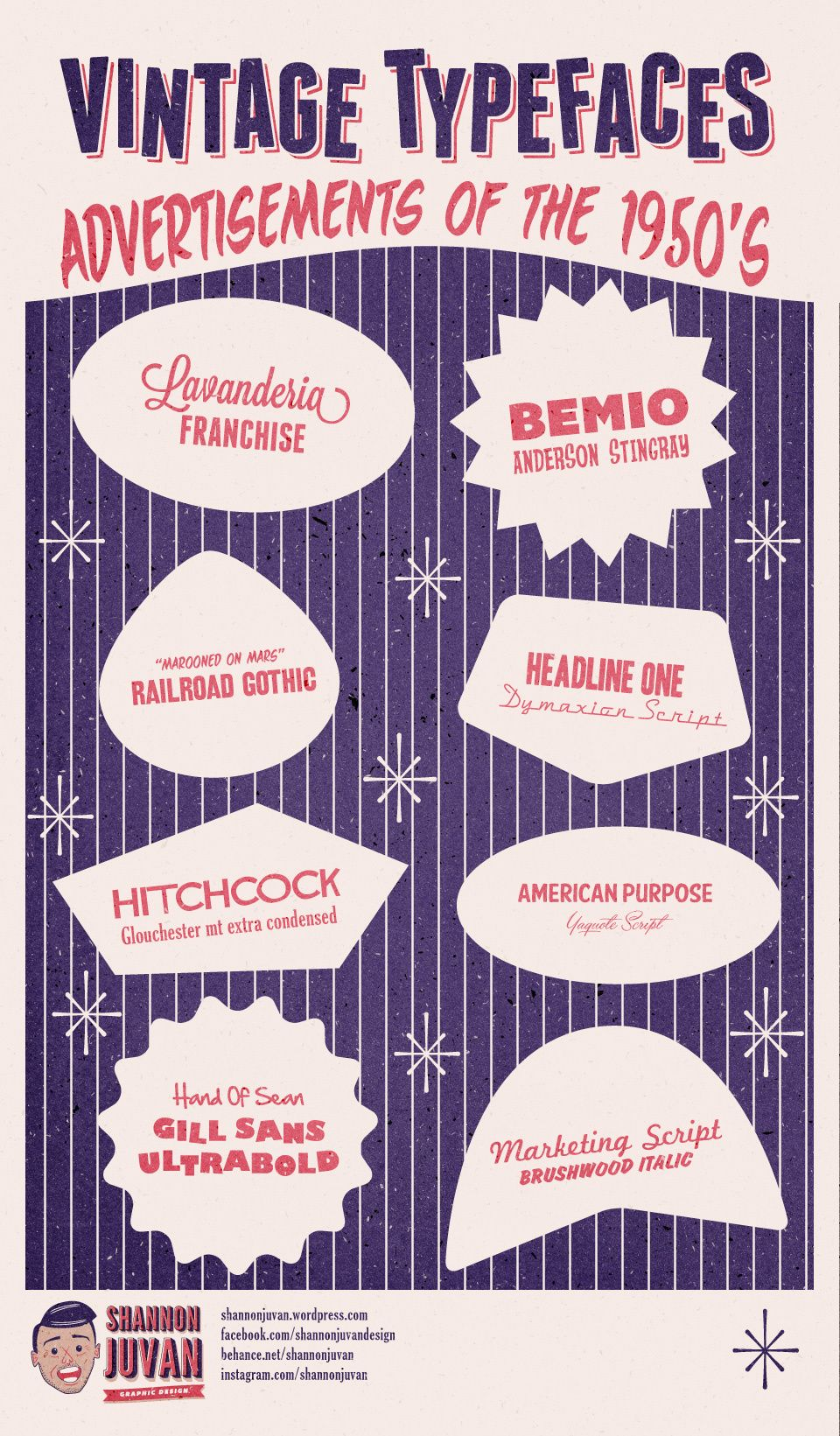 16 Vintage Looking Typefaces For 1950 S Style Advertisements Most Of Them Free Vintage Graphic Design Vintage Typography Retro Font