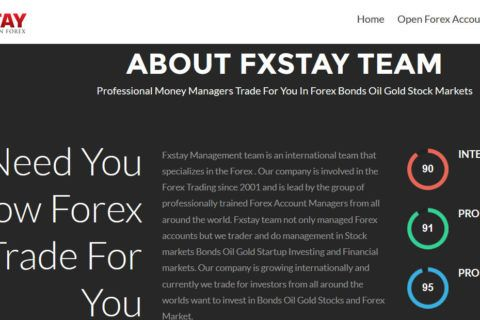 Forex managed review forex shipping canada