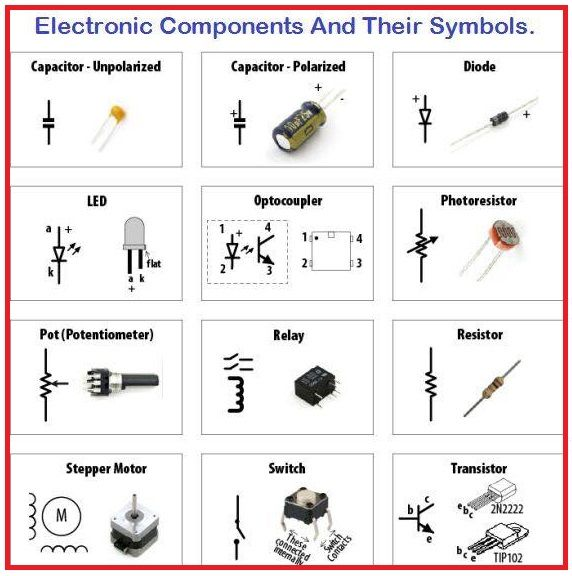 Electronic Components And Their Symbols Eee Community Elect