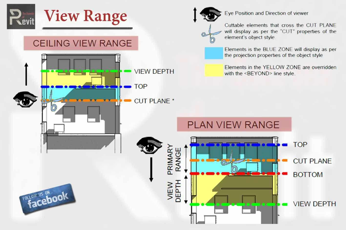 View Range in Revit | Tips & Tricks in Revit | Cutting