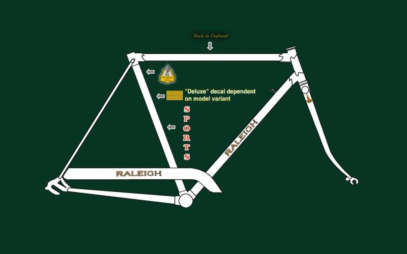 Vintage RALEIGH SPORTS logo frame stickers set for Bicycle Bike