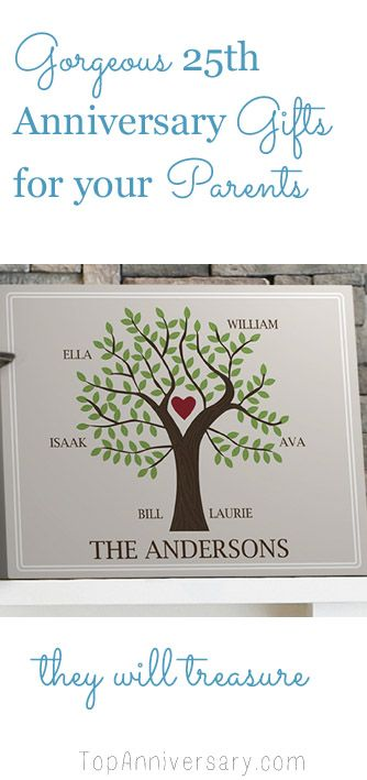 25th Anniversary Gift Ideas For Your Parents Family Tree Canvas Family Tree Graphic Family Tree Print