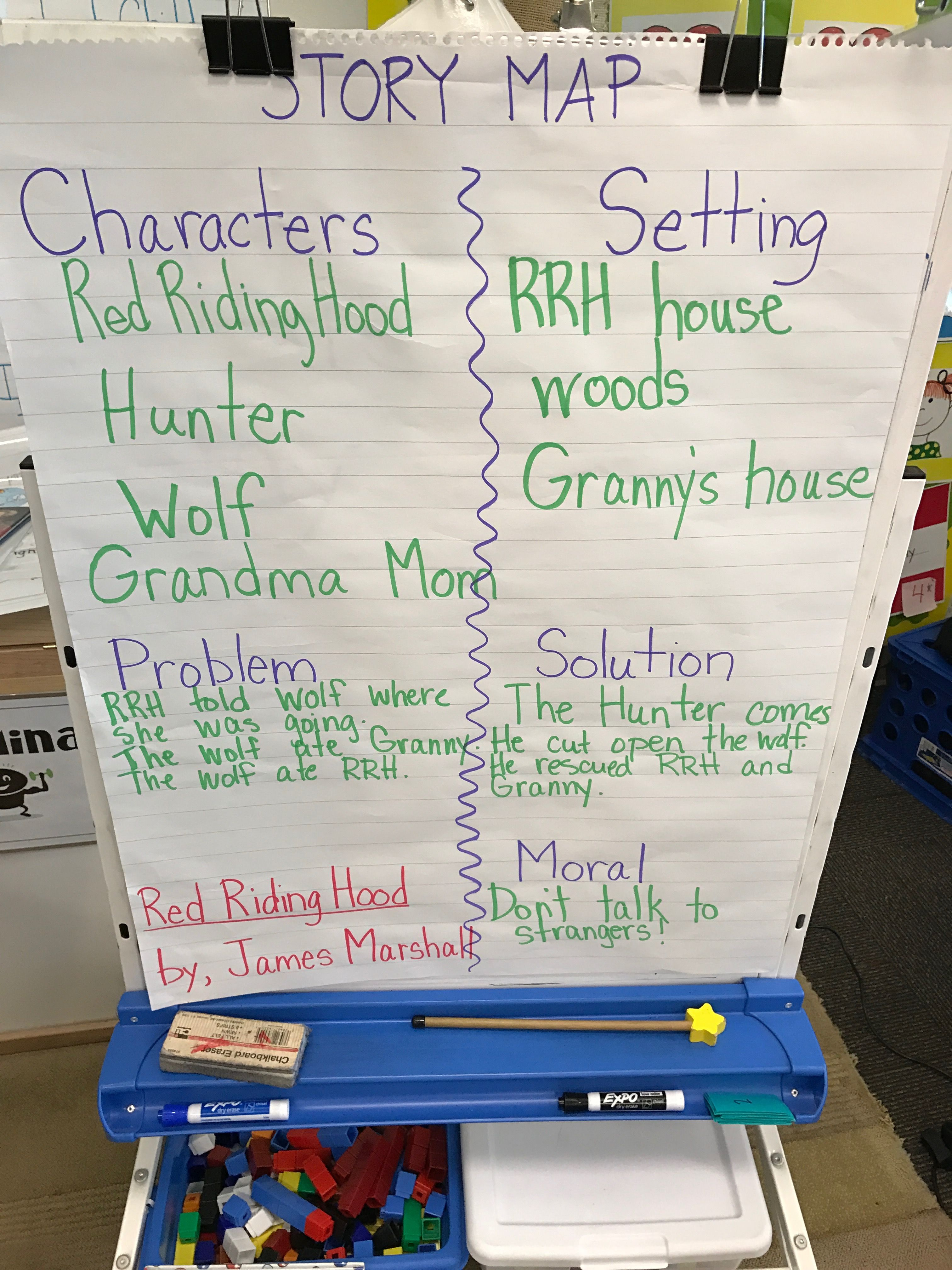 Story Map Chart This Is Presented To Mrs Norwood S First