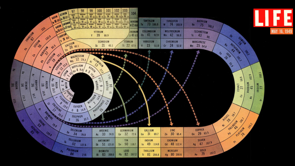 Damn this periodic table is beautiful periodic table life a reimagination of the periodic table of elements from may 1949 edition of life magazine urtaz Gallery