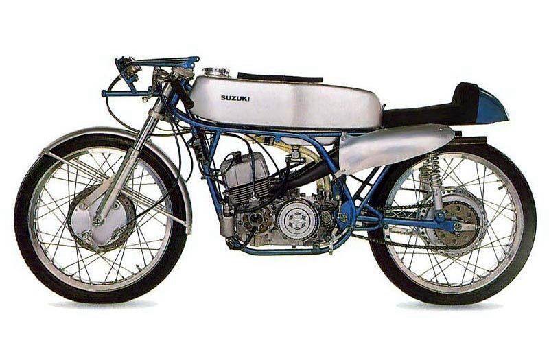 Suzuki RT