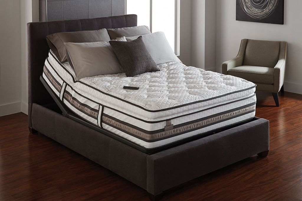König Verstellbares Bett Frame Ein Lattenrost ist ein wichtiger ...