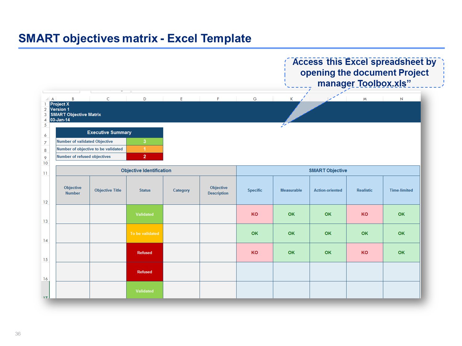 Project Management Toolkit Frameworks, Tools & Templates