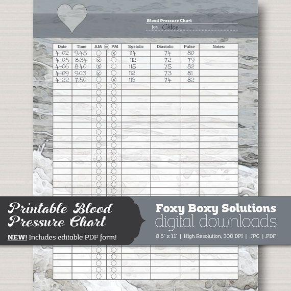 blood pressure medication chart