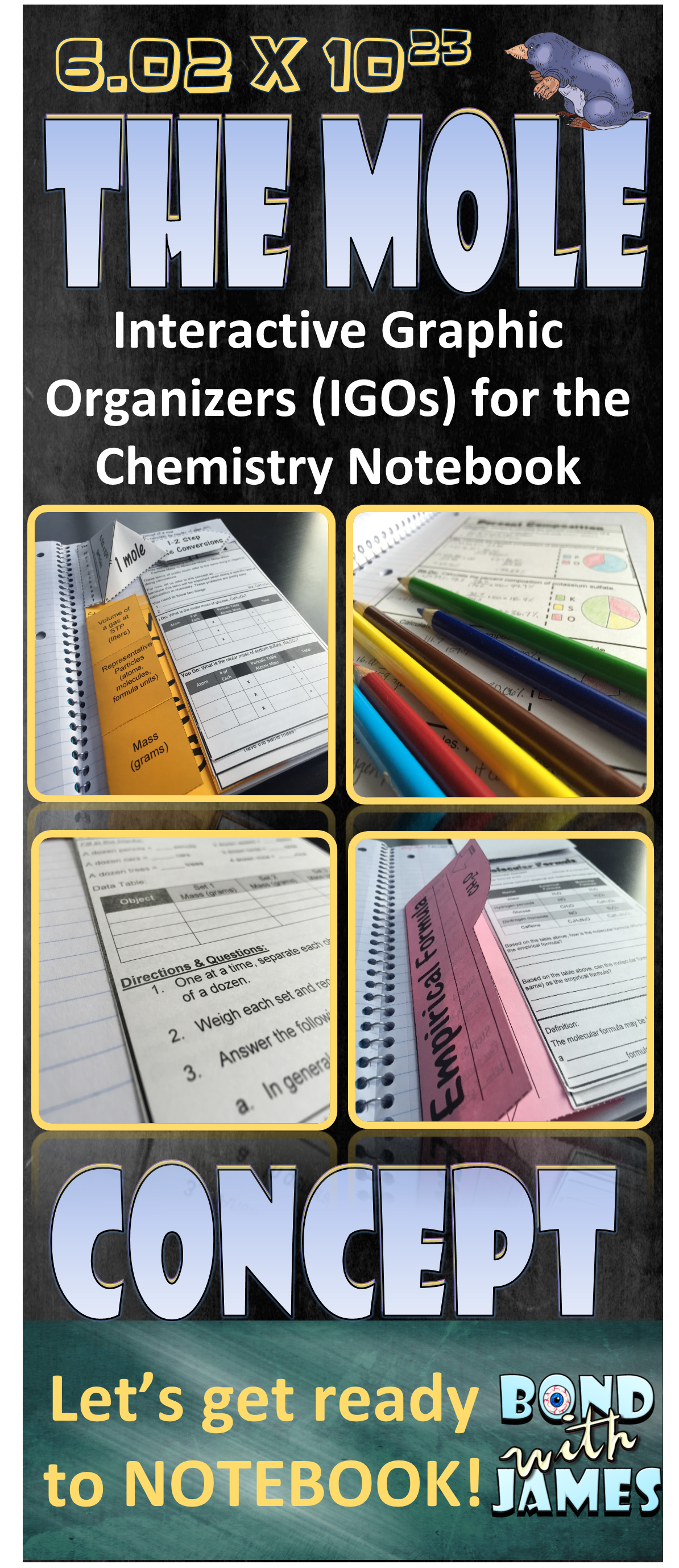 The Mole Concept For Chemistry Interactive Notebooks All