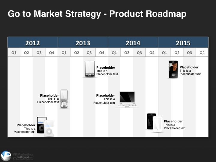 A Marketing Plan Template For The Product Roadmap  Product