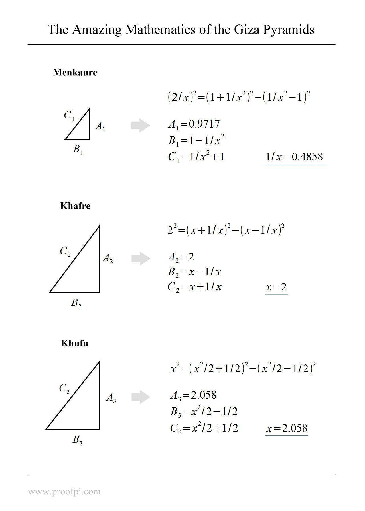 The Mathematics Of The Giza Plateau Mathematics Dude