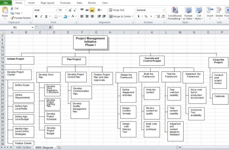 Work Breakdown Structure Excel Template from i.pinimg.com