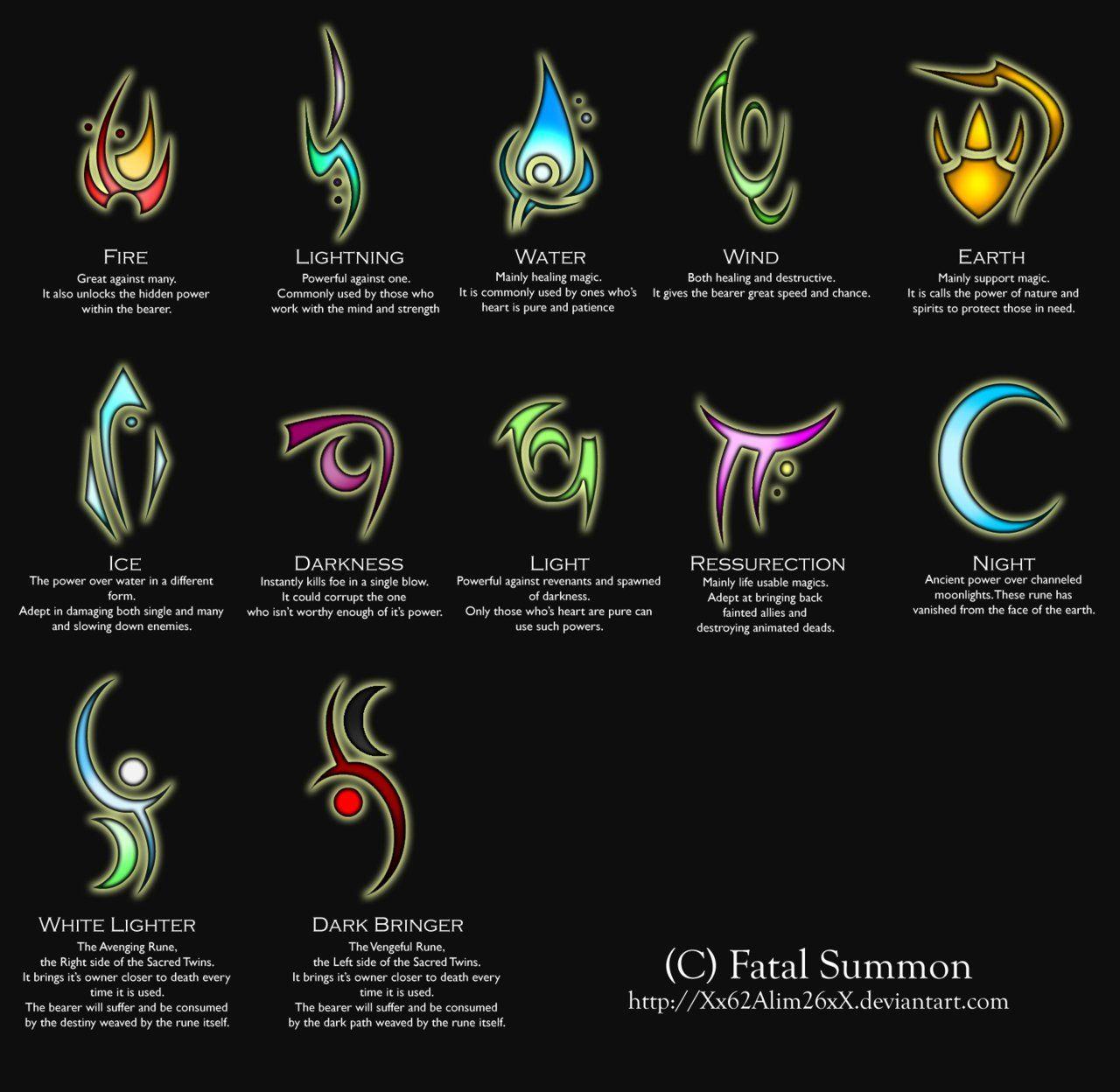 Image Result For The Bright Light Dark Bringer Symbols