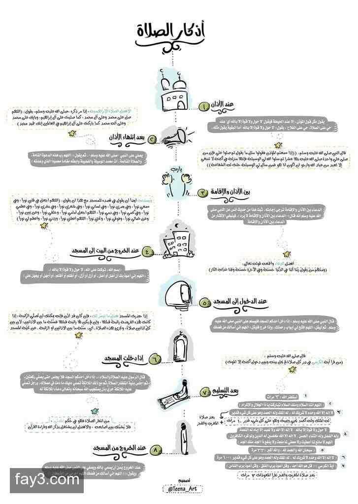 انفوجرافيك أذكار الصلاة من الأذان حتى الخروج من المسجد دعاء Infographic Design Islam
