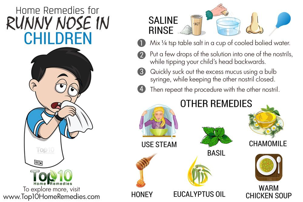 Runny Nose in Children DrugFree Remedies Runny nose