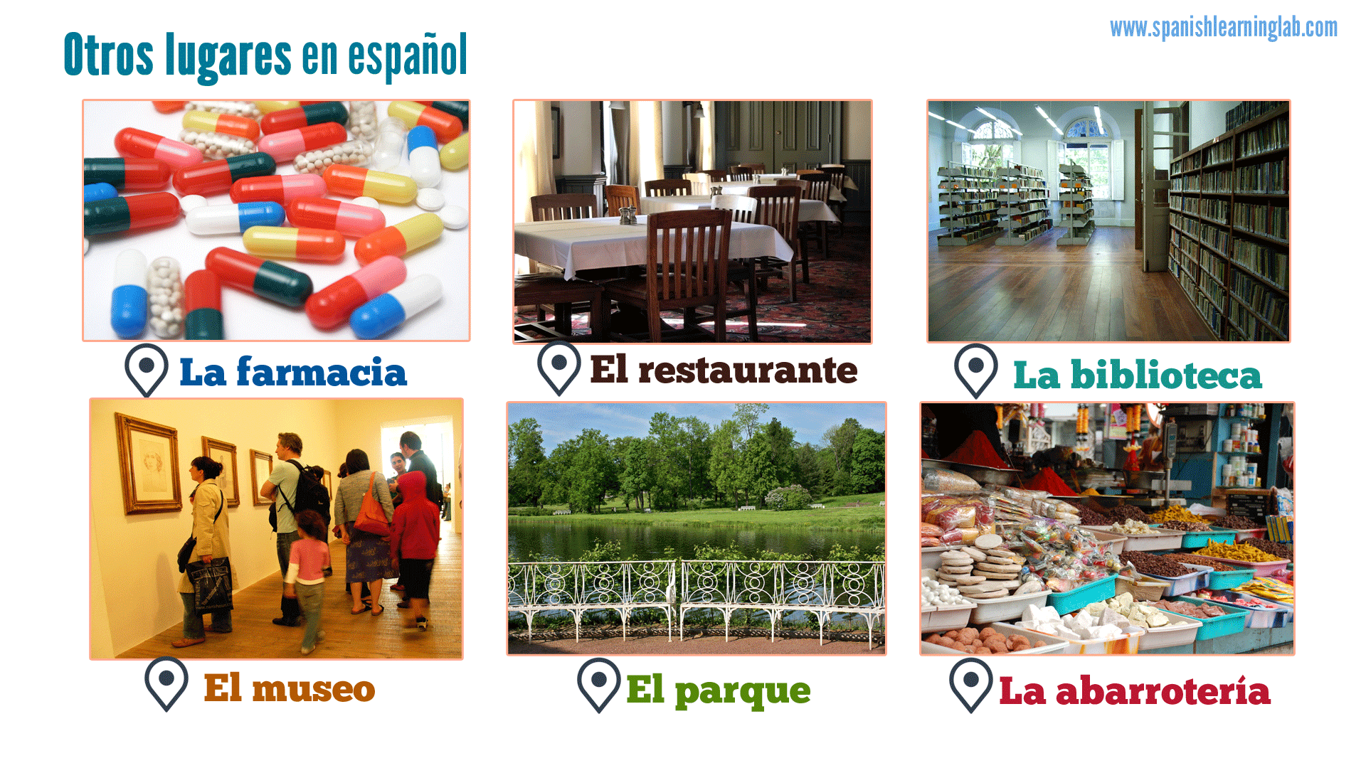 Here Are Other Common Places Around Town In Spanish We