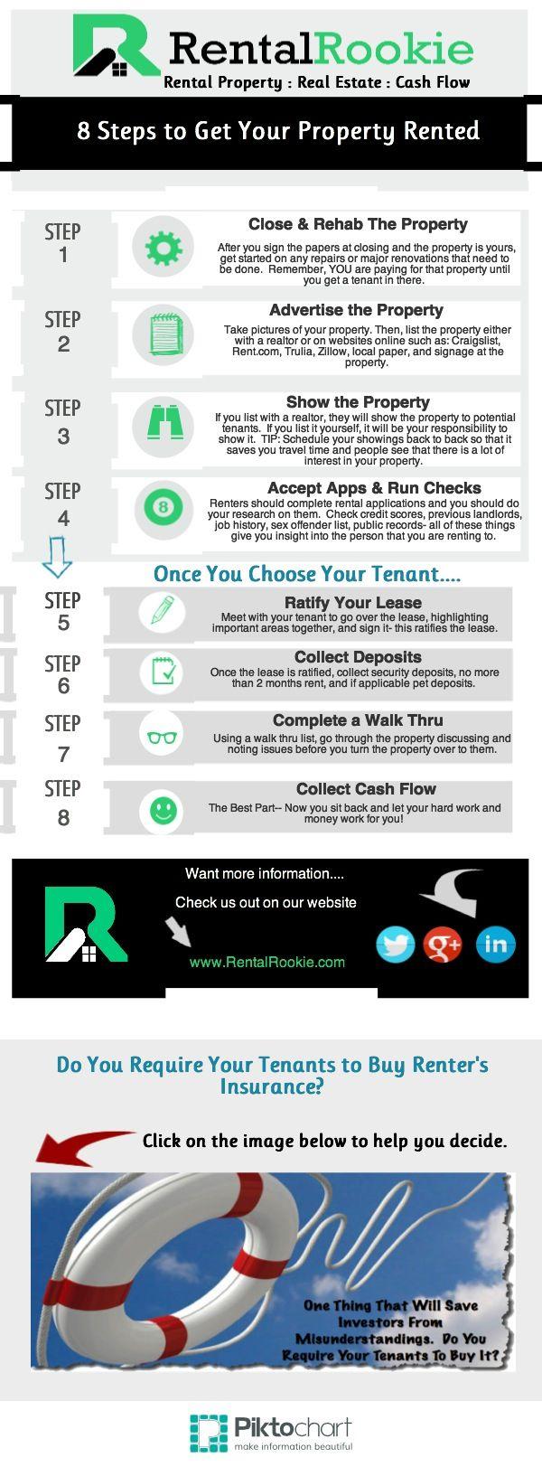 9500ebfe6d437c0e61b7f080608a7fc7 - How To Get A Rental With Bad Rental History