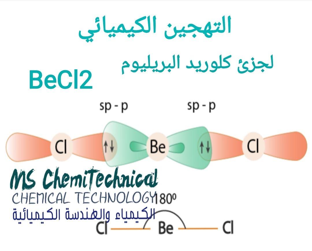 تهجين كلوريد البيريليوم Becl2 In 2021 Mirrored Sunglasses Sunglasses Chemical