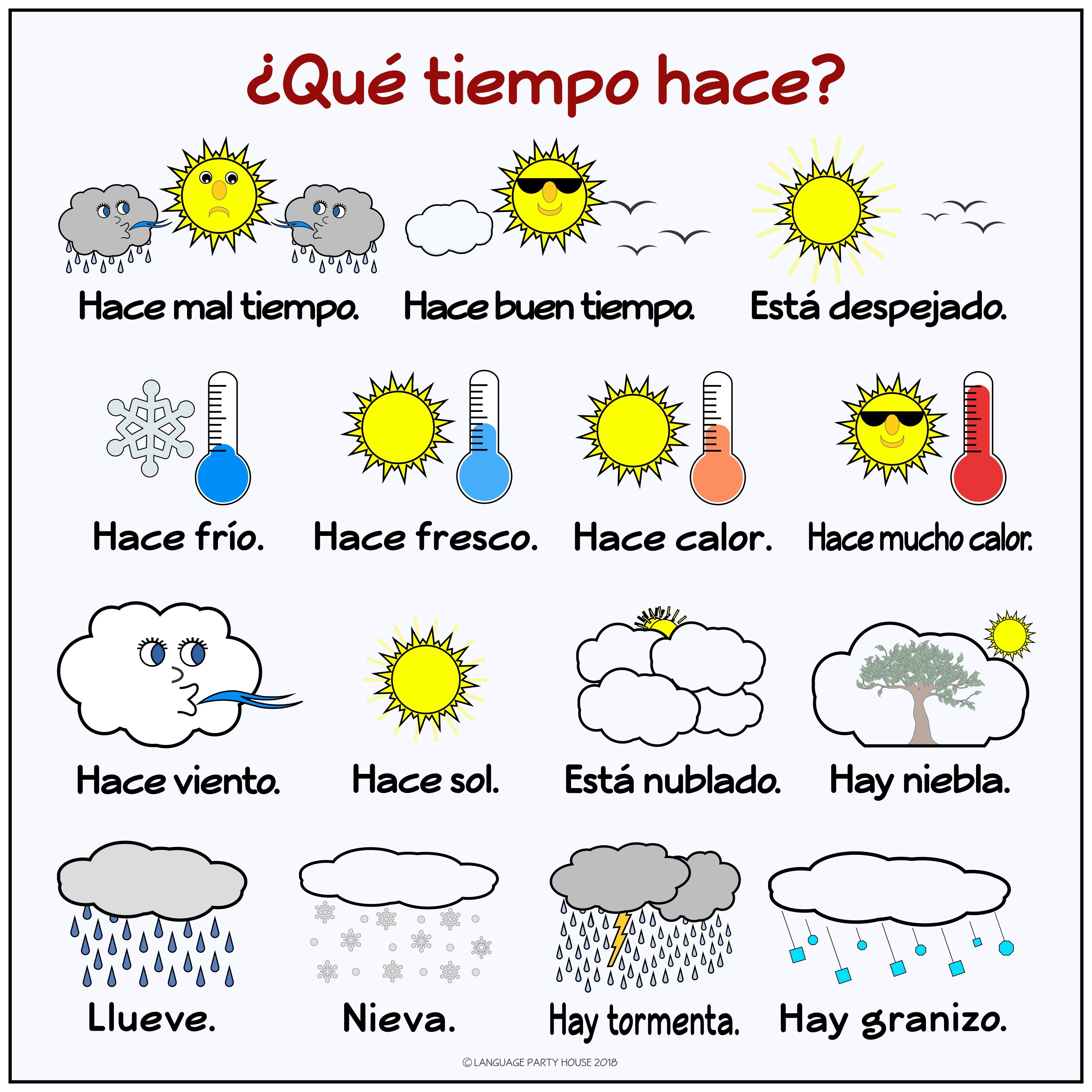 Seasons And Weather In Spanish Printables And Posters