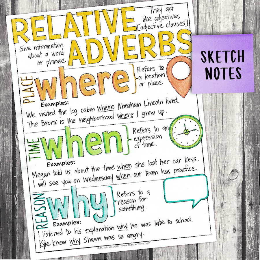 Fourth Grade Grammar Relative Adverbs Fourth grade
