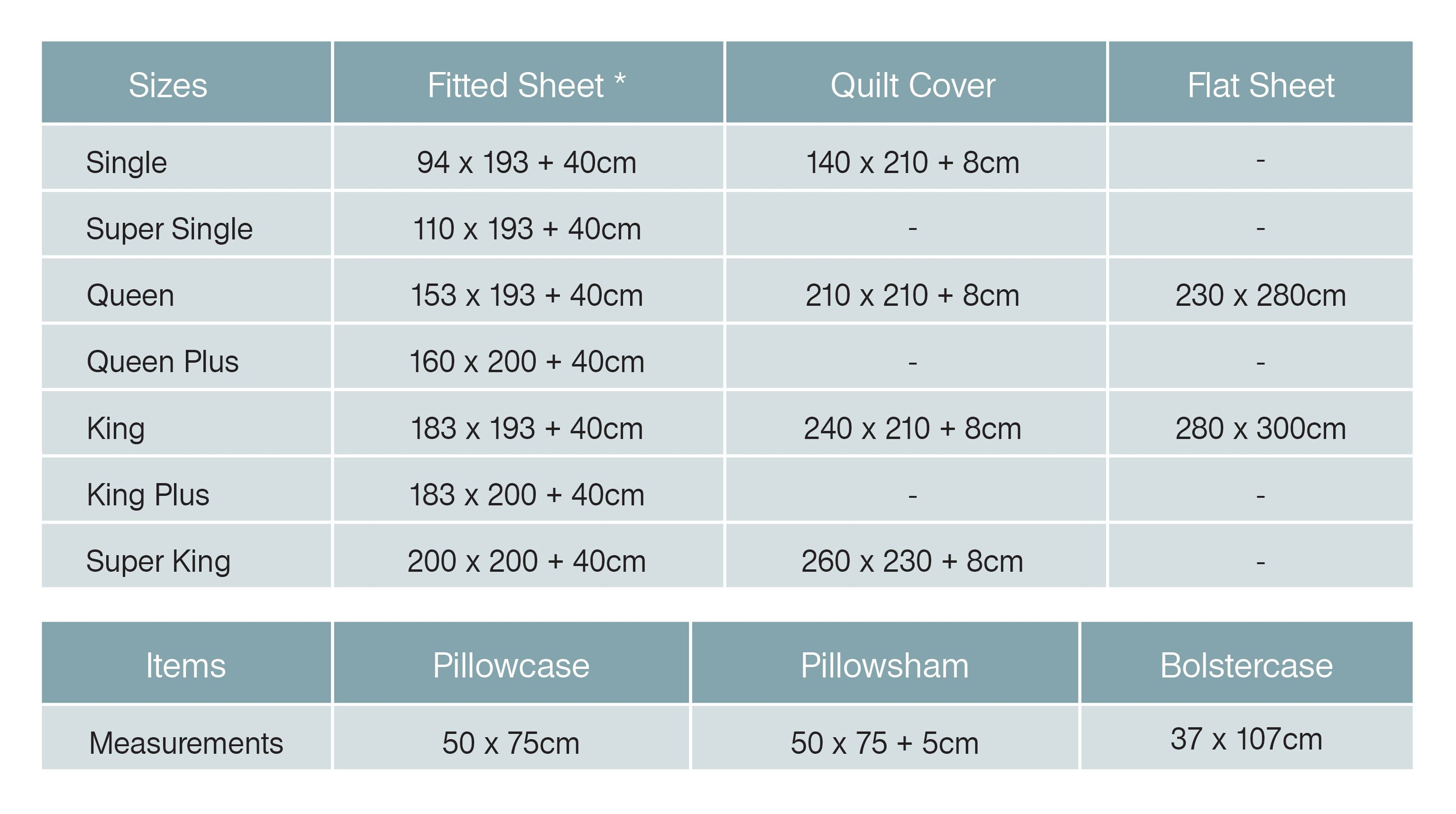 Wonderful Bed Sheet U0026 Bedding Sizes U0026 Measurements Bedorigin From Fitted Bed Sheet  SizesFitted Bed Sheet Sizes