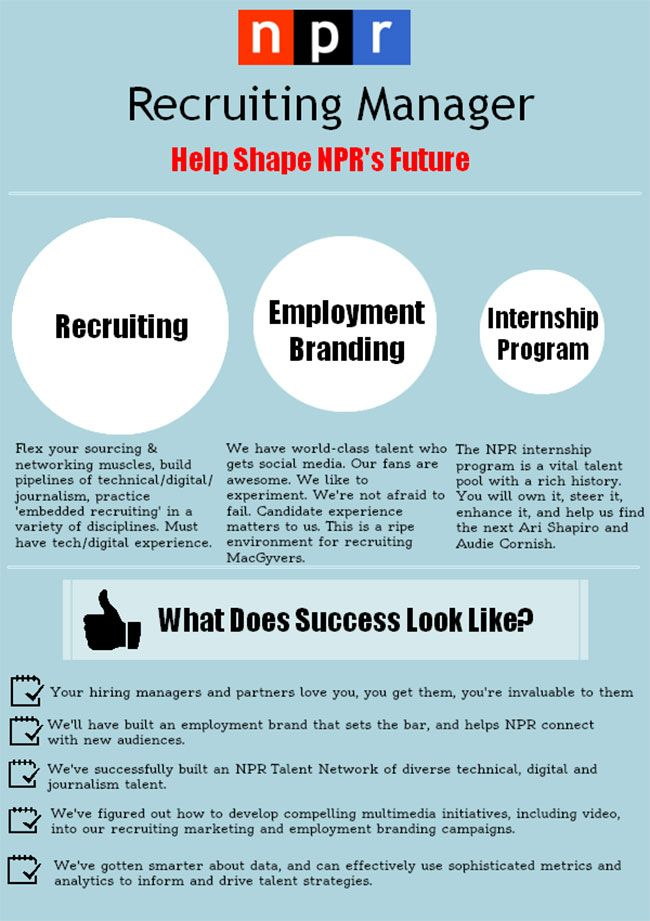 The World S Most Interesting Job Descriptions And How You Can Use Them Management Infographic Job Ads Recruitment