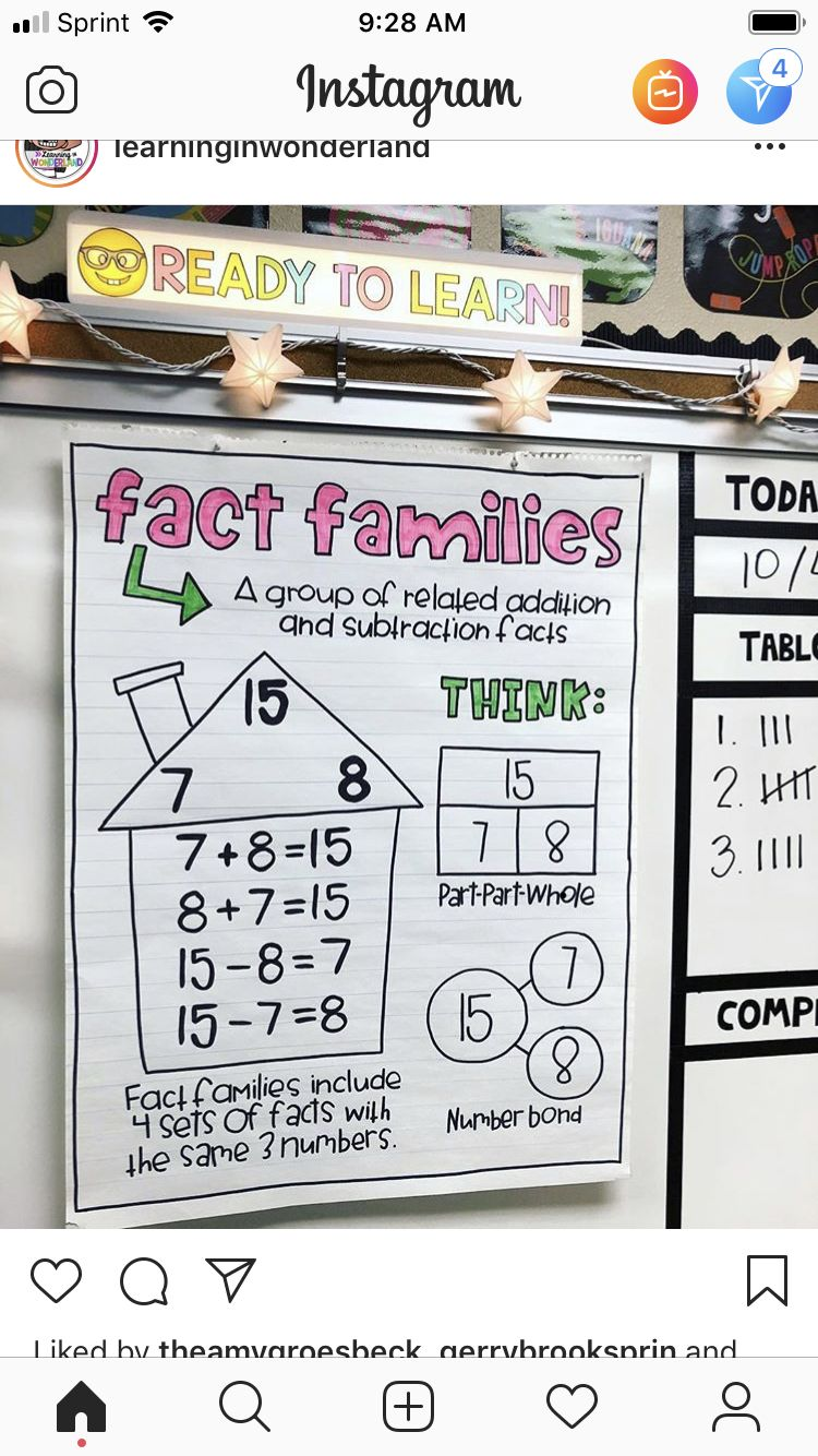 Could Do With X Fact First Grade Math Second Grade Math Anchor Charts First Grade Related addition and subtraction facts