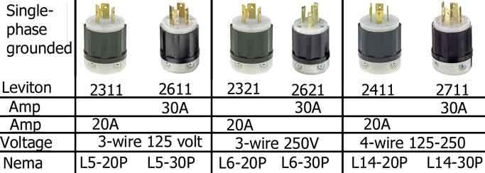 Locking Plugs