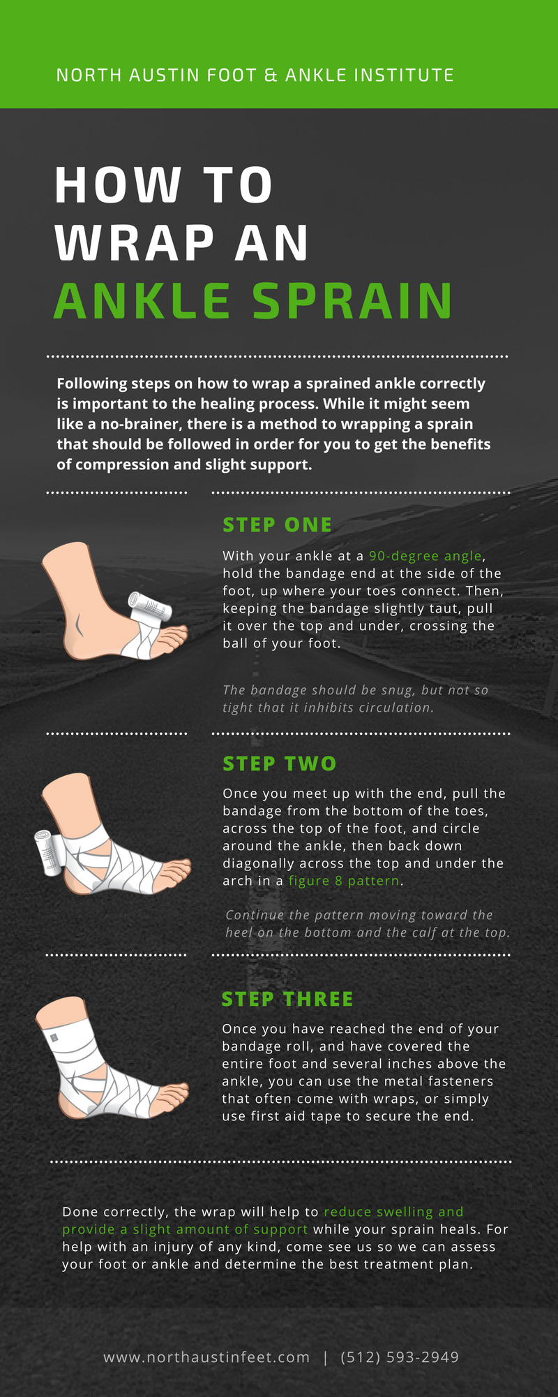 How to Wrap a Sprained Ankle | Anatomy, Systems and Health ...