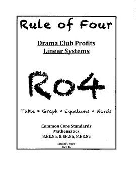 Five Part Rule Of Four Worksheet Themed For A Drama Club Ticket Sales Pdf Is Scanned Black And White To Common Core Science Teacher Shirt Common Core Science