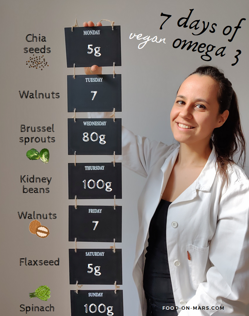 Best Omega 3 Rich Foods For Vegans In 2020 Omega 3 Vegan Vegan Nutrition