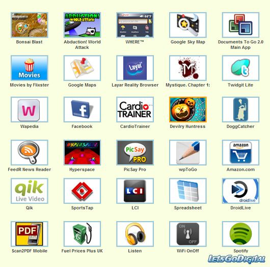 APPLICATIONS SOFTWARE Consists Of Programs Designed To Make Users